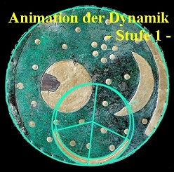 Animation der Dynamik - Stufe 1