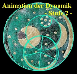 Animation der Dynamik - Teil 2