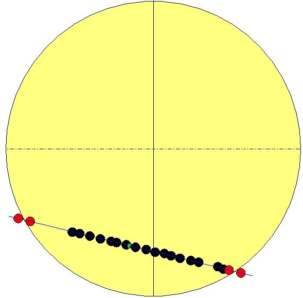 Venustransit 2004 - Messreihe